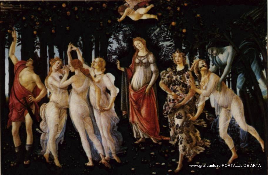 Primavara de Botticelli